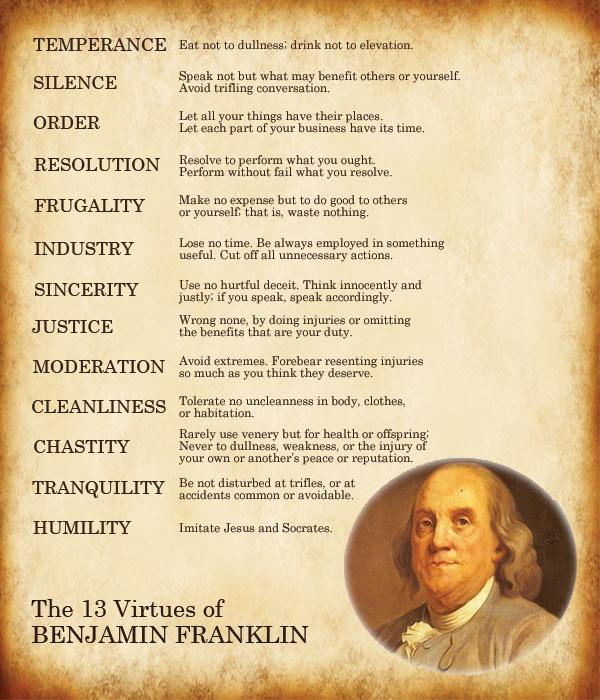 Benjamin Franklin's 13 Virtues – Anric Blatt