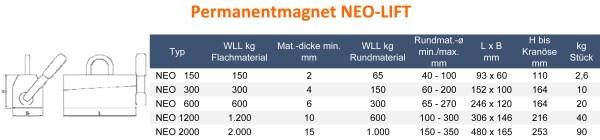 Datenblatt Magnet Neo-Lift