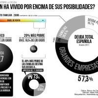 Rajoy desvió 11.000 millones de las pensiones para rebajar el déficit público del 8% al 7% del PIB en 2012