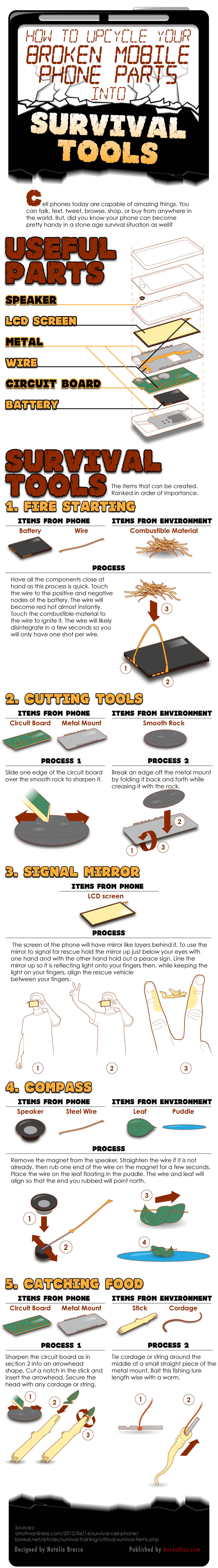 How to Use Parts Broken Cell Phone as Survival Tools Infographic