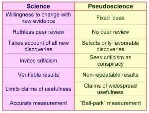 pseudoscience