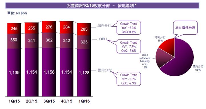 %e6%94%be%e6%ac%be%e5%9c%b0%e5%8d%80