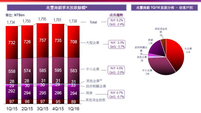 %e6%94%be%e6%ac%be%e9%a4%98%e9%a1%8d