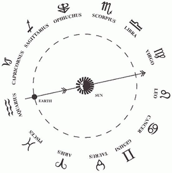 zokdak burçlar yıldız haritası simgeleri sembolleri 12 takım yıldız_7