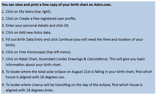 Birth Chart Archives Antara Healing Arts