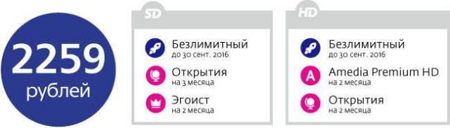 Акция Дачный Сезон от Телекарты-2