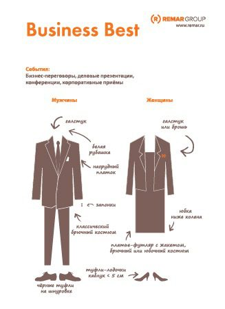 """an immodest proposal for dress code The dangers of immodest dress powerpoint presentation, ppt - docslides download luanne-stotts 