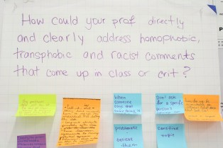 """Queer Publishing Project """"Dream Chat"""" session questions"""