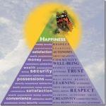 Μπορούν τα χρήματα να αγοράσουν την ευτυχία; Όχι