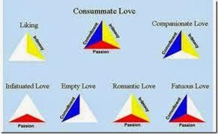 quantities-of-love