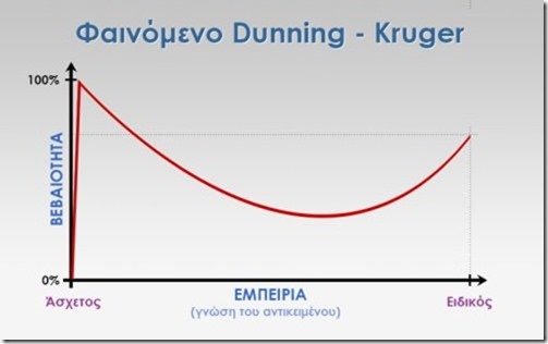 Dunning-Kruger_F