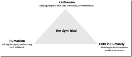 light-triangle