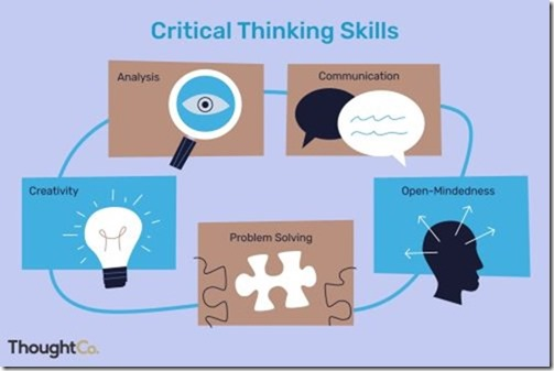 critical-thinking-definition