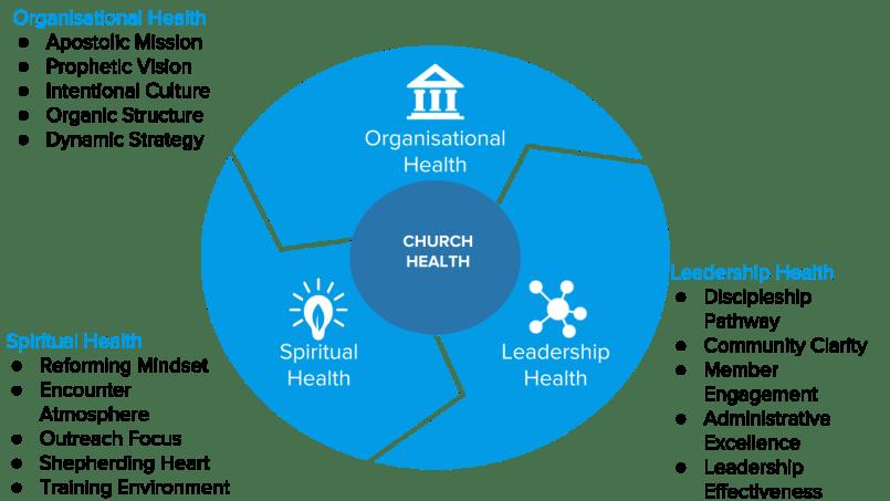 Church Trends 2018 - Anthony Hilder