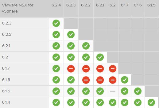 NSX_614_Upgrade_3