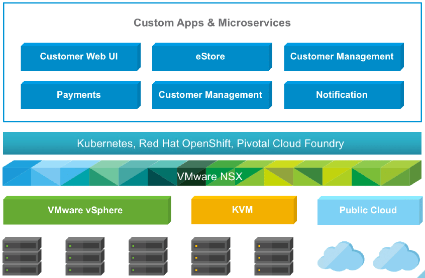 NSX Bytes - What's new in NSX-T 2 1 - VIRTUALIZATION IS LIFE!