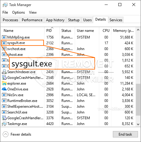 remove Sysgult.exe