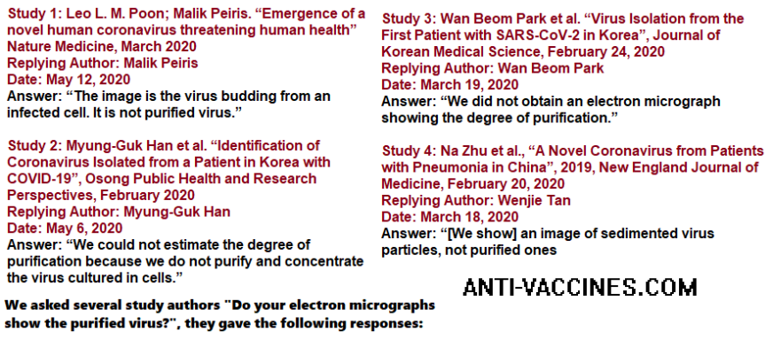 """We asked several study authors """"Do your electron micrographs show the purified virus?"""", they gave the following responses:"""