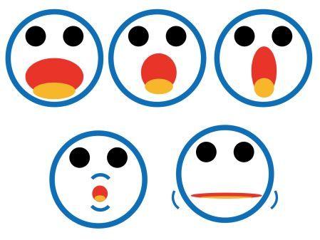 表情筋を鍛える「あいうえお体操」のイメージ図