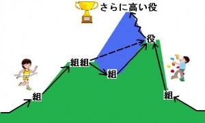 SportsFestival-Yama