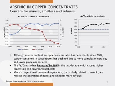a_sustainable_hydrometallurgical_process_copper_deposits (dragged)