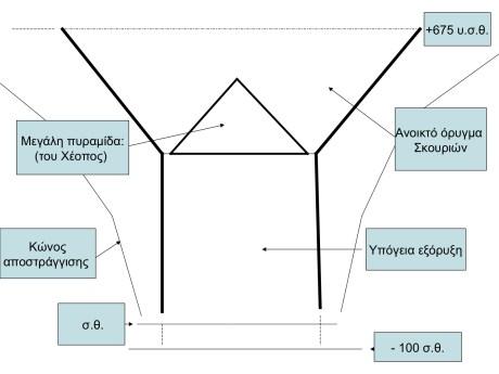 πυραμιδα1