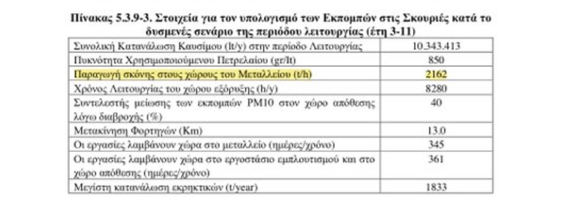 http://i2.wp.com/antigoldgr.org/wp-content/uploads/2016/05/%CE%A3%CE%9A%CE%9F%CE%9D%CE%97-%CE%A3%CE%9A%CE%9F%CE%A5%CE%A1%CE%99%CE%95%CE%A3-1.jpg