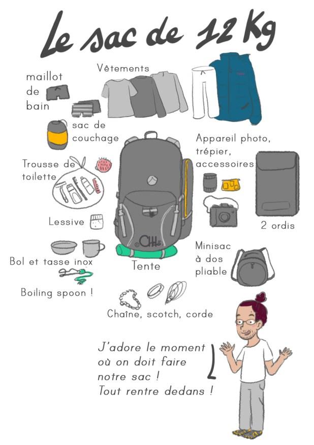 {I DID IT!} Tout quitter pour faire un tour du monde minimaliste et végé - antigone21.com