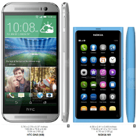 HTC One M8 (2014), Nokia N9 (2011)