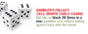 gamblers-fallacy-AE-Feb2012