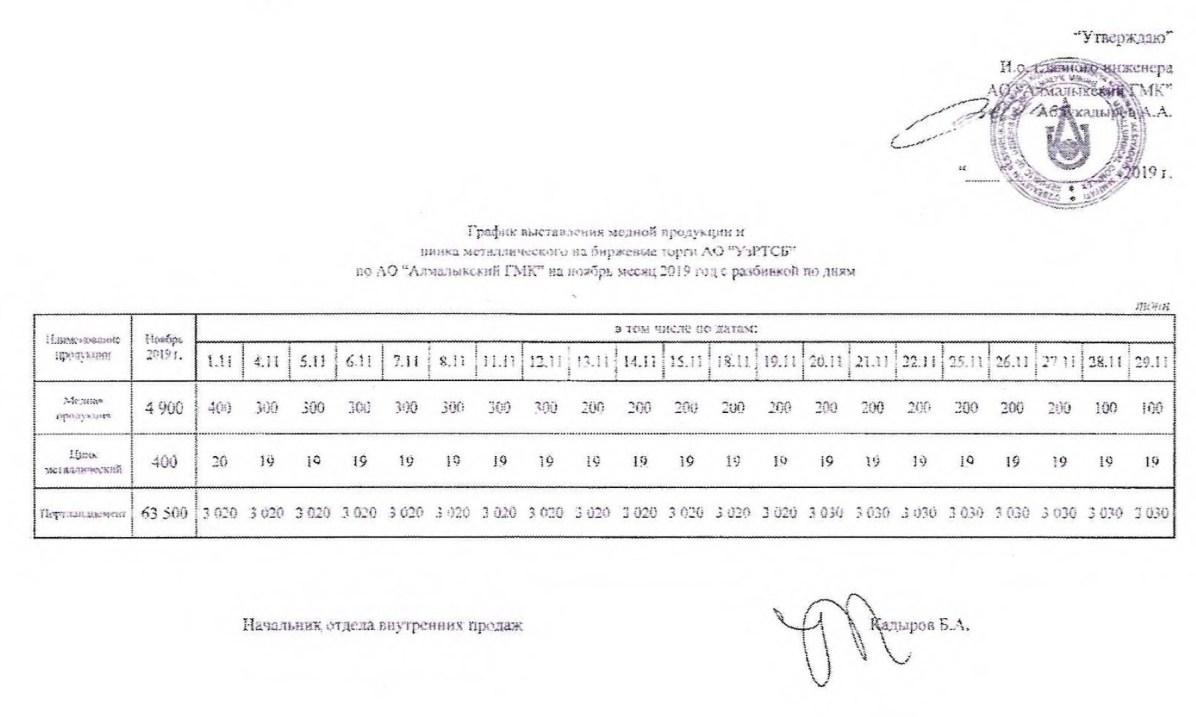 ++11. 12. 15. 16. АГМК