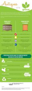 iacfAntiques are Green infographic