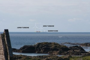 scale of array turbines