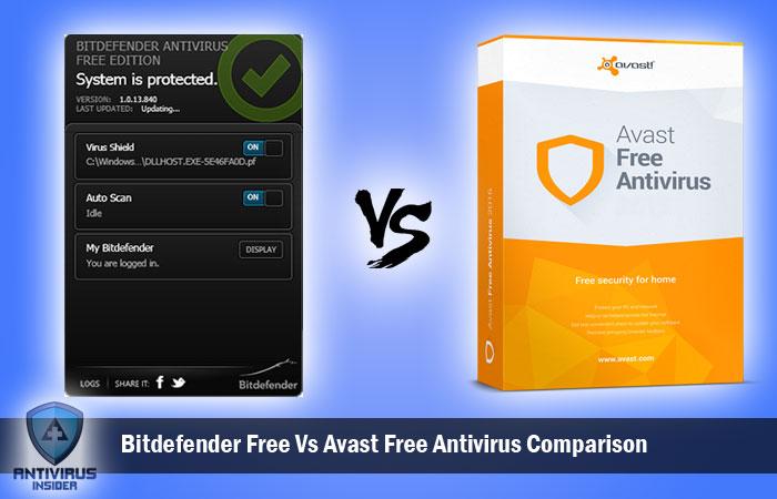 Bitdefender Free Vs Avast Free