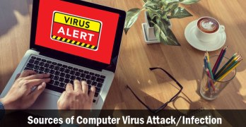 6 Sources of Computer Virus Attack/Infection