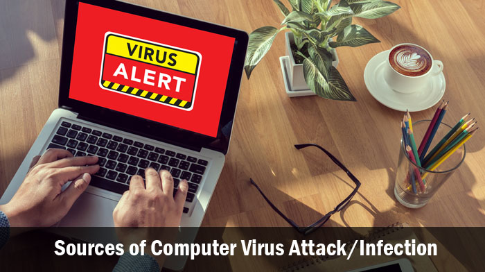 Sources of Computer Virus Attack