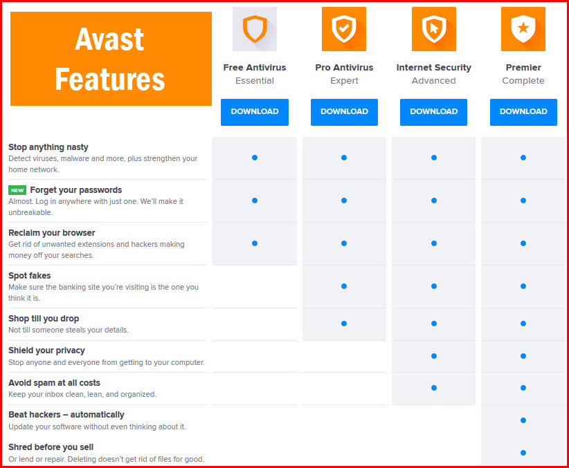 Avast Features