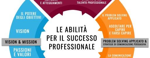 Le abilità per il successo professionale | Percorso 2020