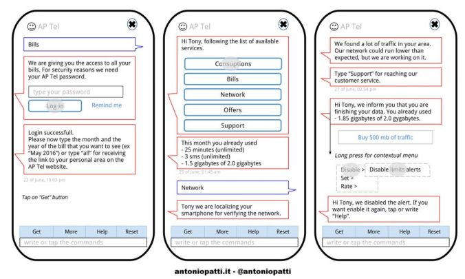 Chatbot's user interaction and functions example for a Utility Company - Antonio Patti