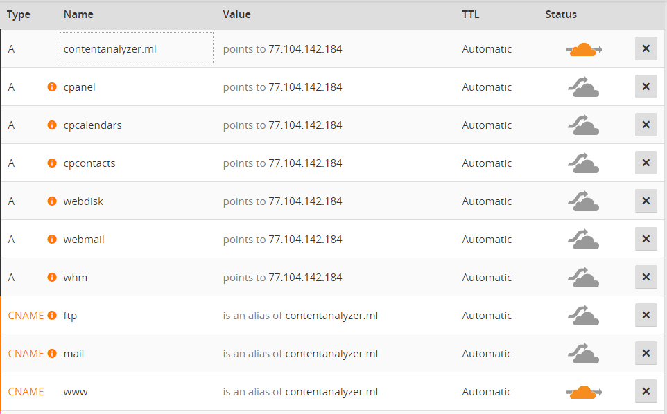Manage DNS Records - Cloudflare Dashboard