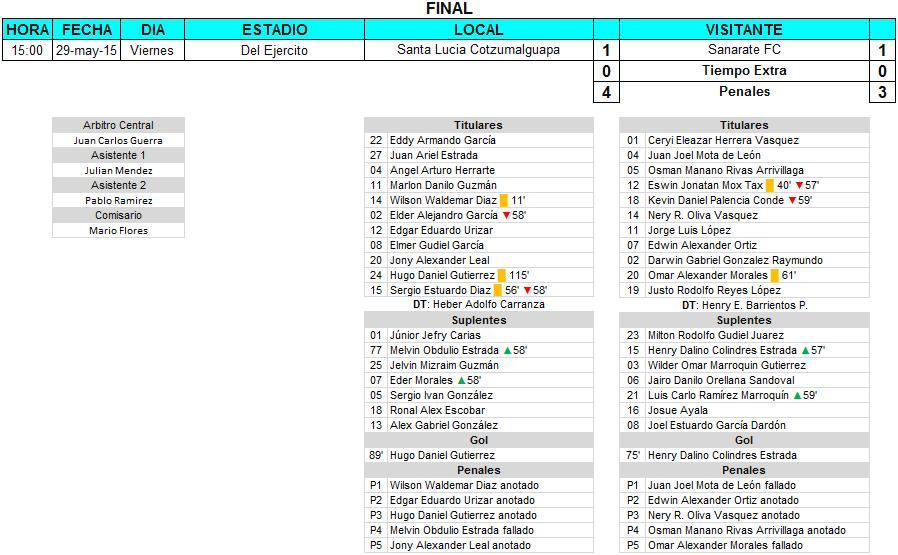 Final TC15