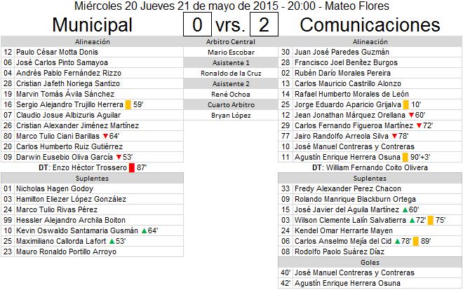 Mun Com Final I TC15