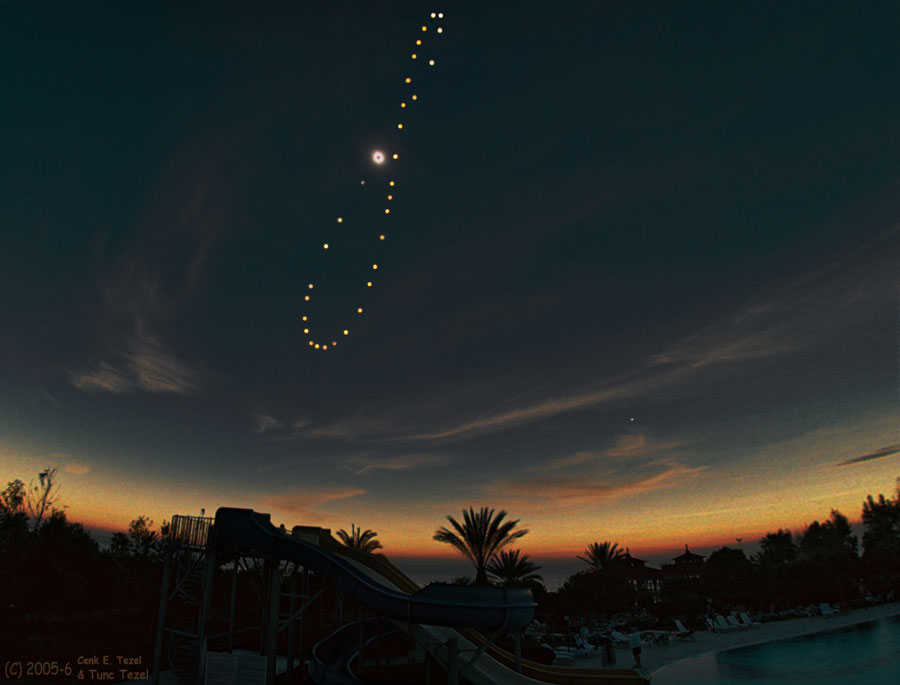 picture of Analemma taken in Side, Turkey in 2005-06