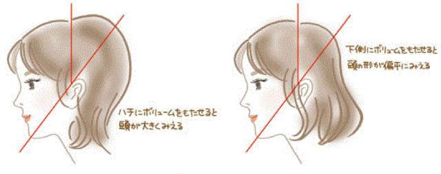 小顔に見える髪型4