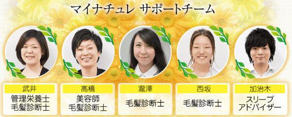 女性育毛剤マイナチュレサポートチーム