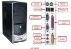 Difference Between System Unit and CPU
