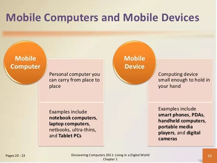 Difference Between Mobile Computer and Mobile Devices