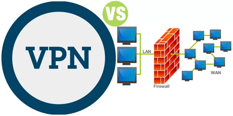 Difference Between VPN and Firewall