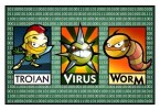 Difference Between Worm and Trojan