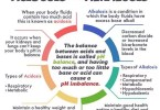 Difference Between Acidosis and Alkalosis - Acidosis vs Alkalosis